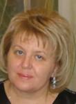Сенькив Людмила Анатольевна