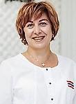 Горишняя Елена Евгеньевна