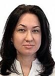 Скрынник Виктория Вадимовна