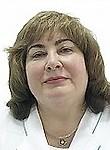 Симрок Наталья Ивановна