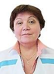 Парасоцкая Елена Владимировна