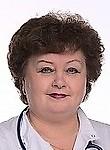 Базулева Ирина Николаевна