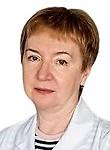 Цымбал Светлана Павловна