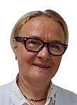 Бурлака Елена Ивановна