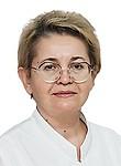 Мартыненко Нели Анатольевна
