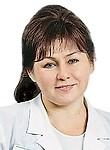 Клембицкая Ирина Валерьевна