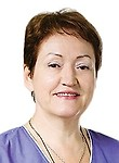 Щукина Дарья Андреевна